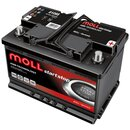 MOLL 81095 start|stop plus AGM-Batterie 95Ah