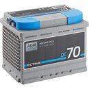 ECTIVE DC 70 AGM Deep Cycle 70Ah Versorgungsbatterie