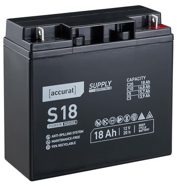 Accurat Supply S18 12V AGM Bleiakku 18Ah